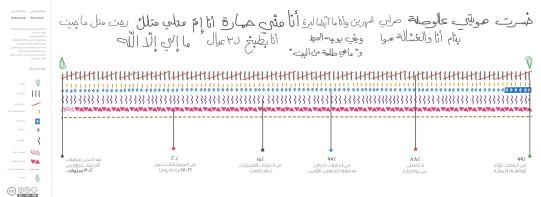 Nashaat_reem_MWTF_AltCity_infographics