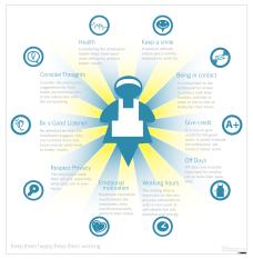 Saad_Malaeb_MWTF_AltCity_infographics